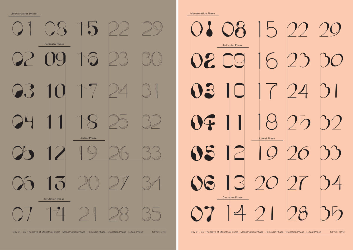 Menstrual-Cycle-Numeric1-OohAnyDayNow